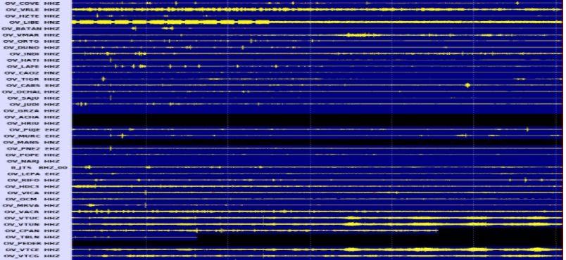 Erdbeben Messungen Costa Rica